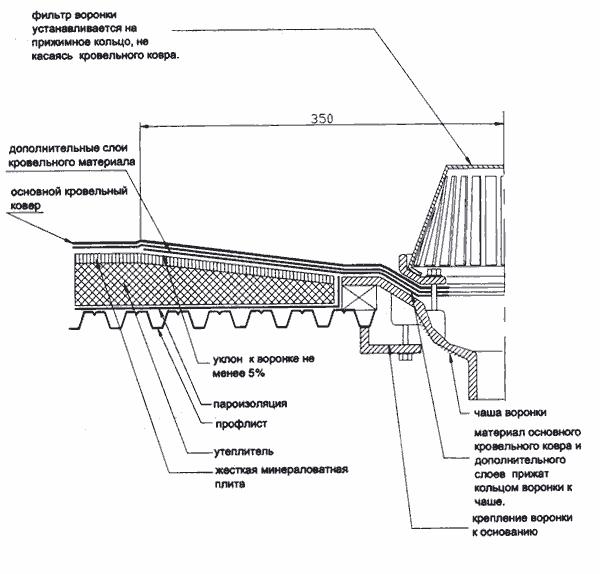 Вид 2 Схема монтажа