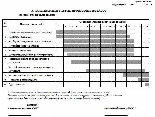 график ппр отопления образец