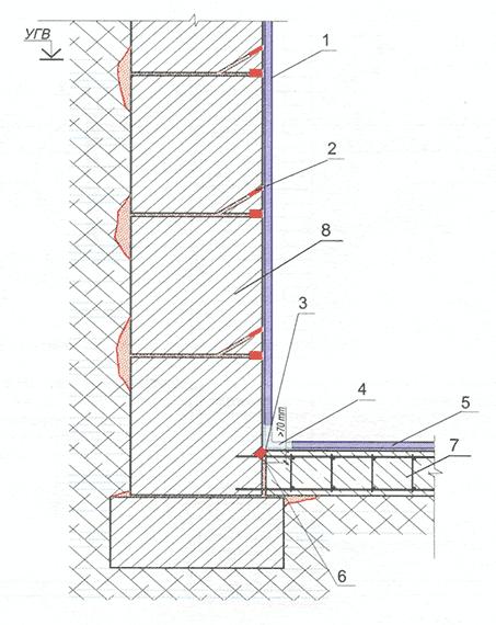 Обмазочная гидроизоляция бетонных поверхностей грунт бетоноконтакт расход